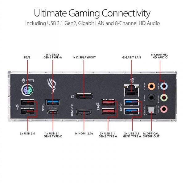Asus ROG Strix B450-F Gaming Socket AM4 - купить в интернет-магазине Анклав