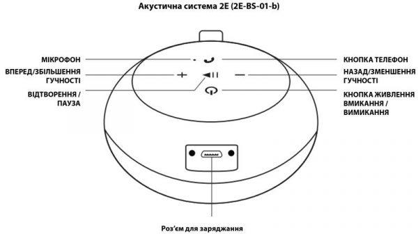 Акустическая система 2E BS-01 Black (2E-BS-01-BLACK) - купить в интернет-магазине Анклав