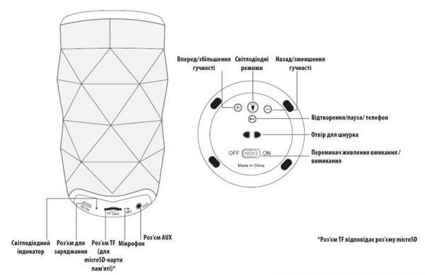 Акустическая система 2E BS-05L Black (2E-BS-05L) - купить в интернет-магазине Анклав